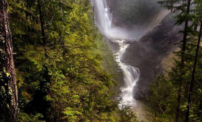 آبشار - شاخص