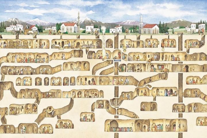 شهر زیرزمینی ترکیه